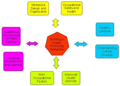 Research Variables - Educational Psychology