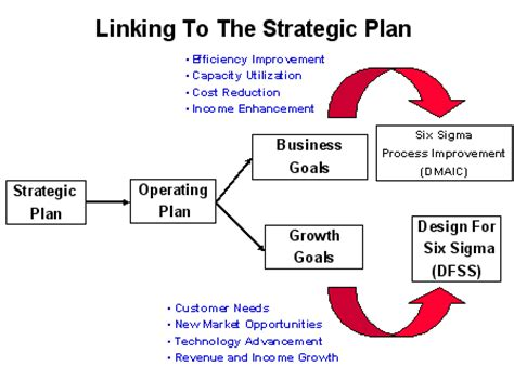 RESEARCH METHODS: PLANNING: Variables